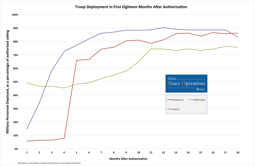 data_troop_deployment_18_months_1000x651