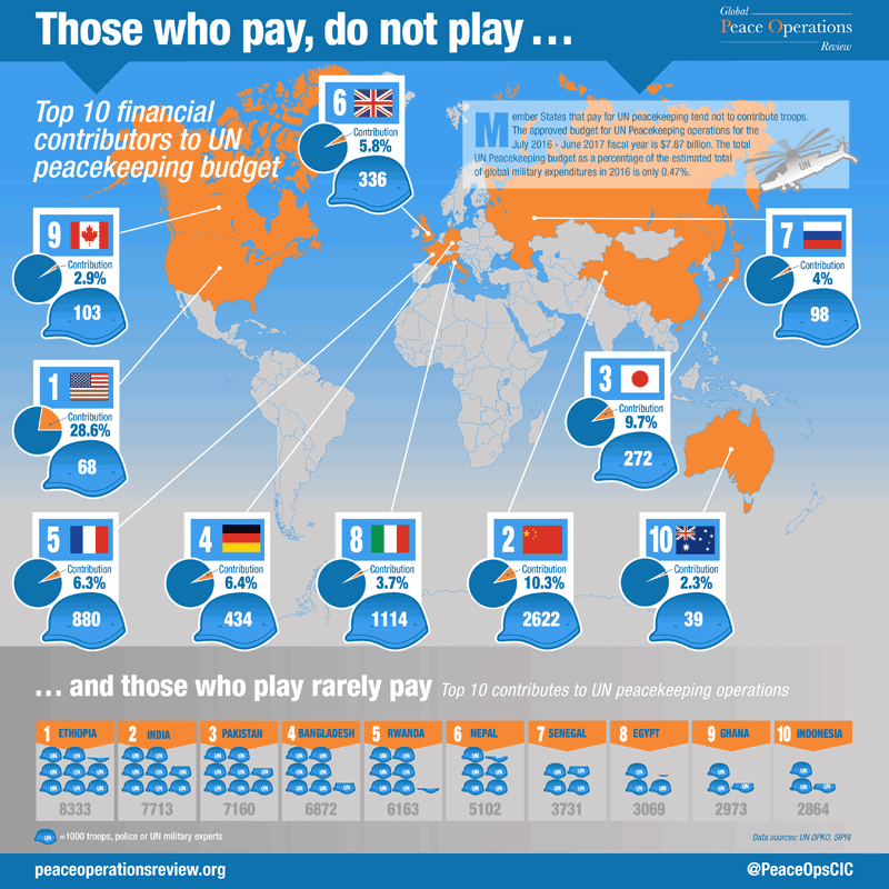 infographic_pay__donot_play_aug2016_800x800